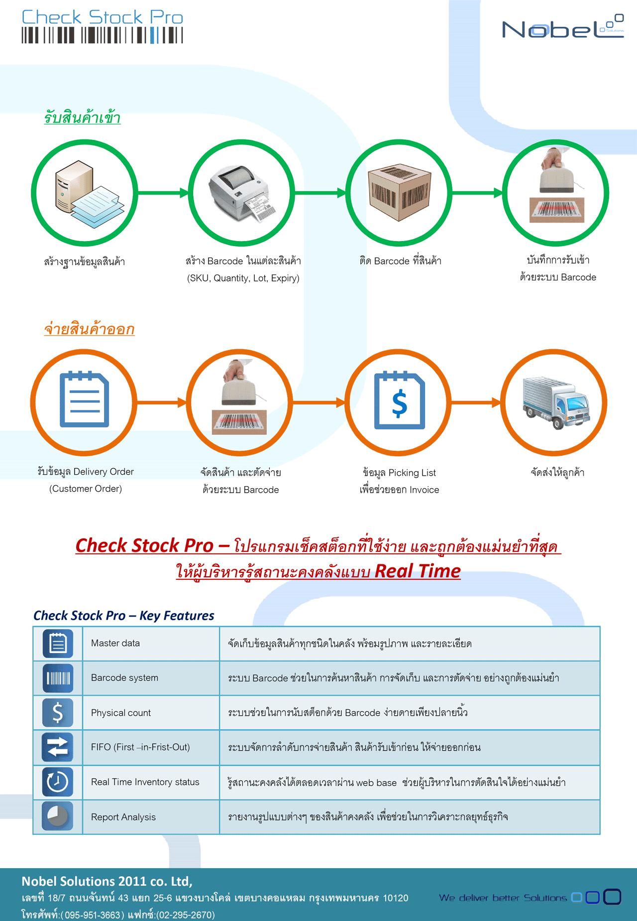 checkstockpro เช็คสต๊อกสินค้าคงคลังอย่างมืออาชีพ